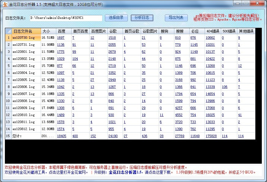 金花IIS日志分析软件 1.5版