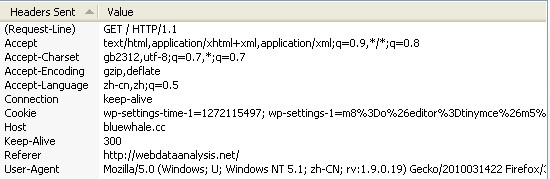 HTTP头部Referer信息
